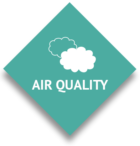 Improve your indoor air quality in Pace/Milton FL by having a clean AC.